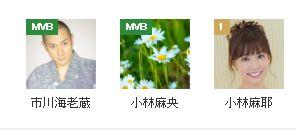 市川海老蔵の隠子 今になって顔の検索が増えているが、気にすべきはそこではないと思う。