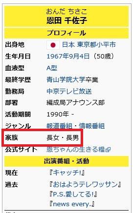 恩田千佐子 夫の葬儀や死別の噂よりも気になるプロフィールの不自然さ!